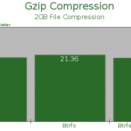 How to enable output compression in apache