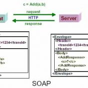 Soap server authentication using nusoap